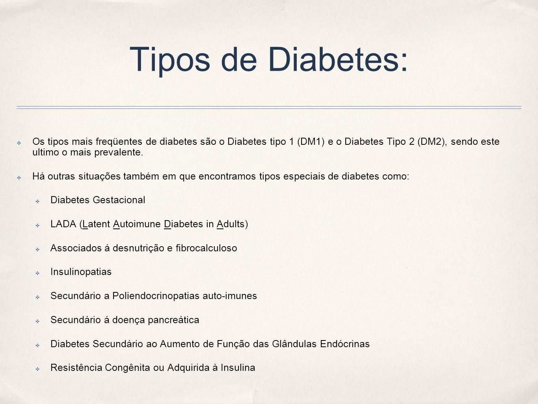 Diabetes Melitus Tipo 1 (DM 1) O diabetes Tipo 1 (DM1) é uma doença auto-imune caracterizada pela destruição das células beta produtoras de insulina.