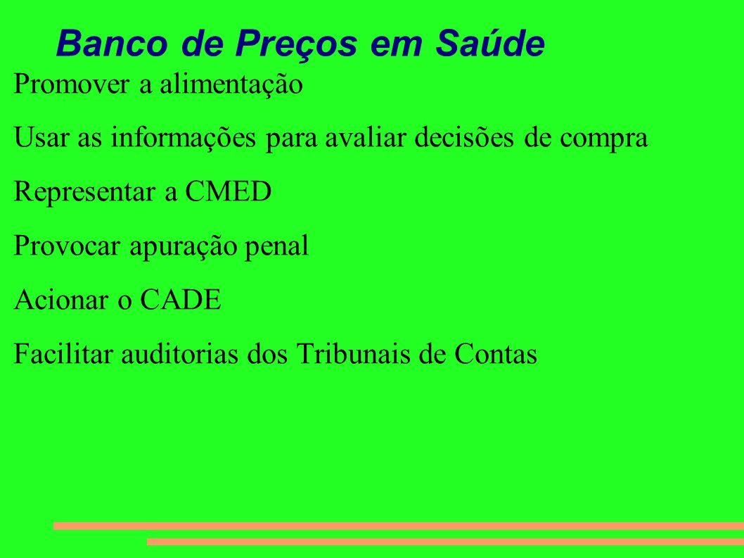 Banco de Preços em Saúde Promover a alimentação Usar as informações para avaliar decisões de compra Representar a CMED Provocar apuração penal Acionar