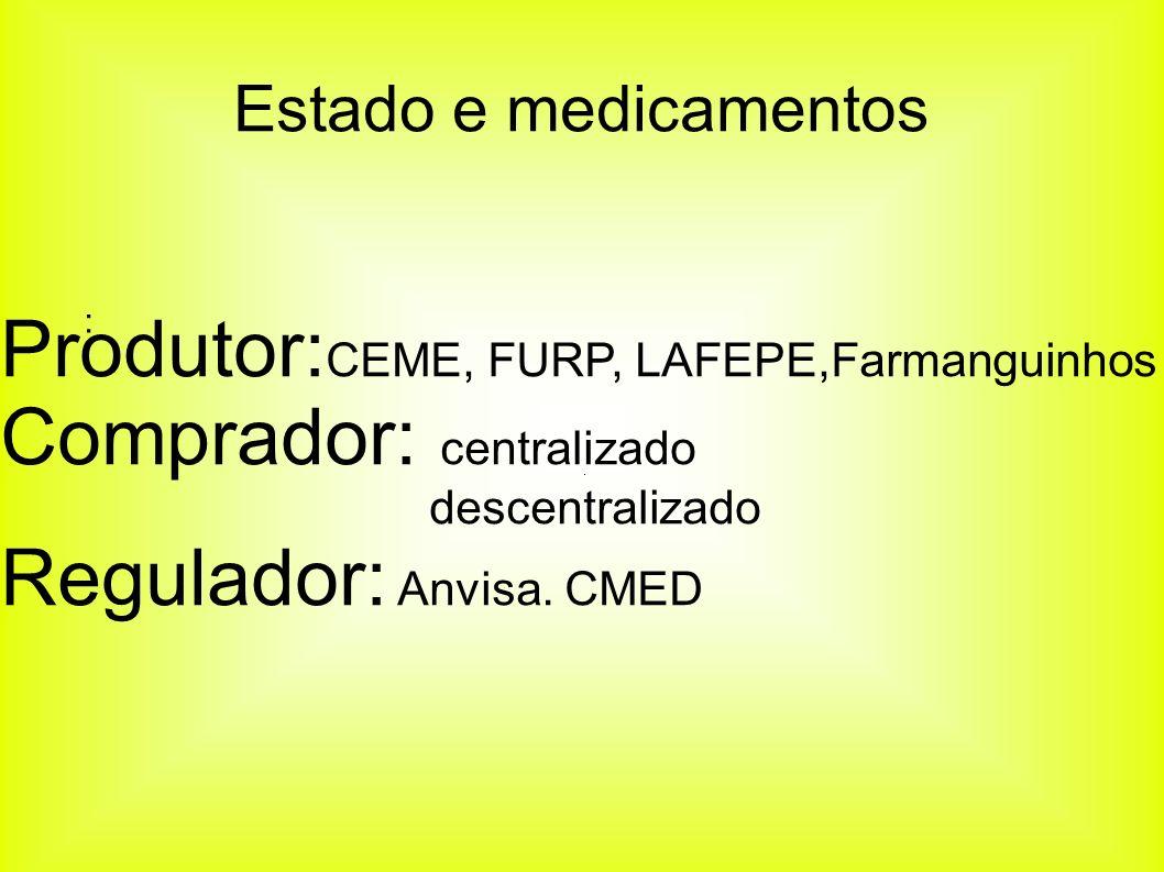 Produtor: CEME, FURP, LAFEPE,Farmanguinhos Comprador: centralizado descentralizado Regulador: Anvisa. CMED : Estado e medicamentos