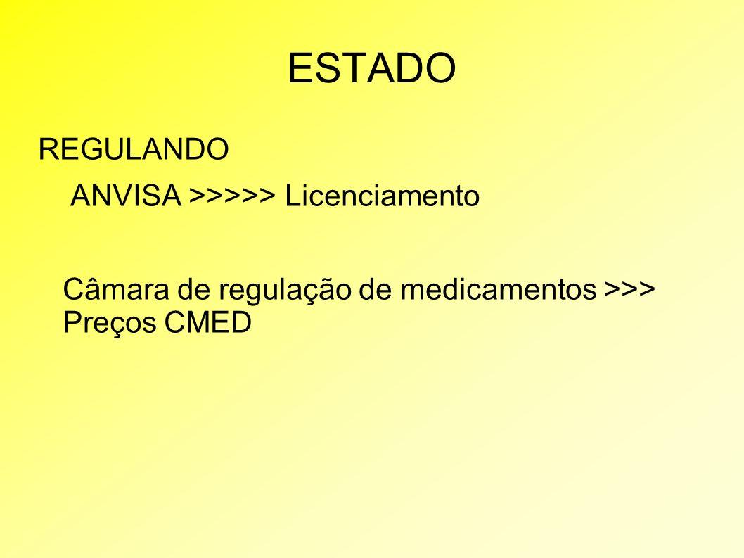 ESTADO REGULANDO ANVISA >>>>> Licenciamento Câmara de regulação de medicamentos >>> Preços CMED