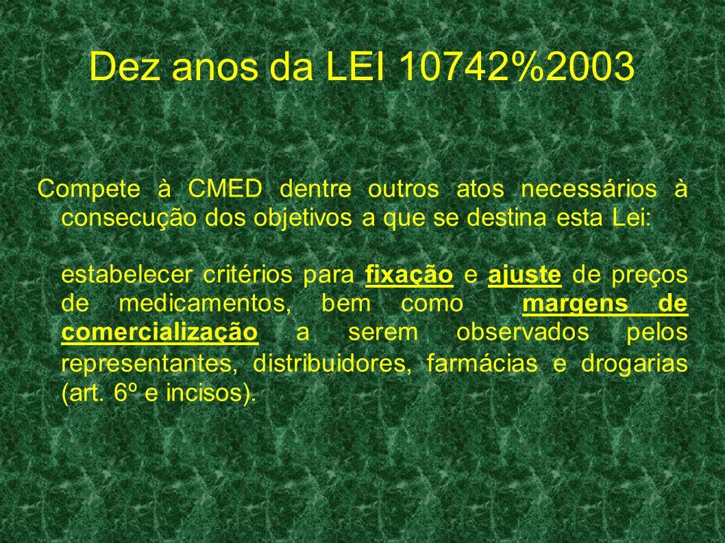 Dez anos da LEI 10742%2003 Compete à CMED dentre outros atos necessários à consecução dos objetivos a que se destina esta Lei: estabelecer critérios p