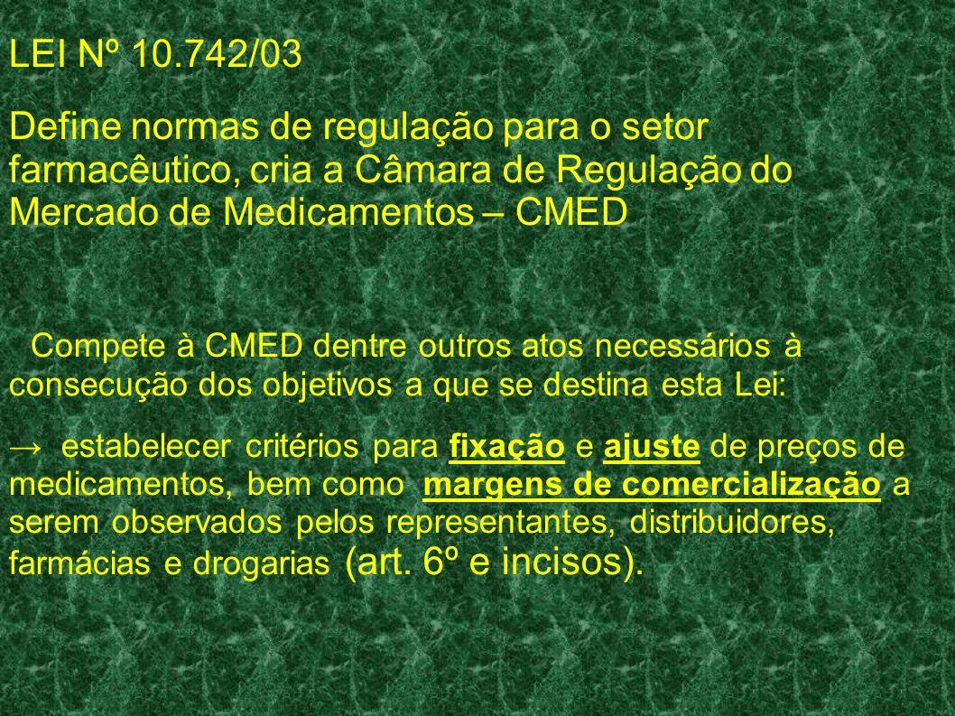 LEI Nº 10.742/03 Define normas de regulação para o setor farmacêutico, cria a Câmara de Regulação do Mercado de Medicamentos – CMED Compete à CMED den