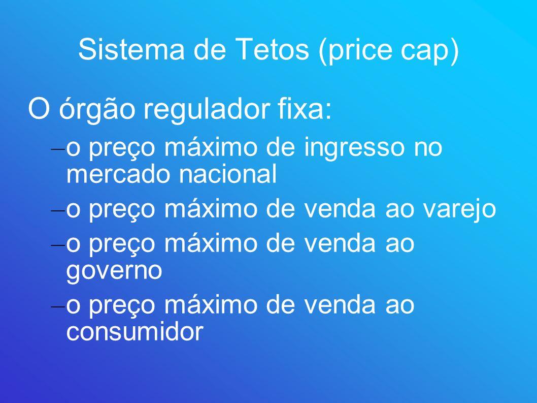 Sistema de Tetos (price cap) O órgão regulador fixa: – o preço máximo de ingresso no mercado nacional – o preço máximo de venda ao varejo – o preço má