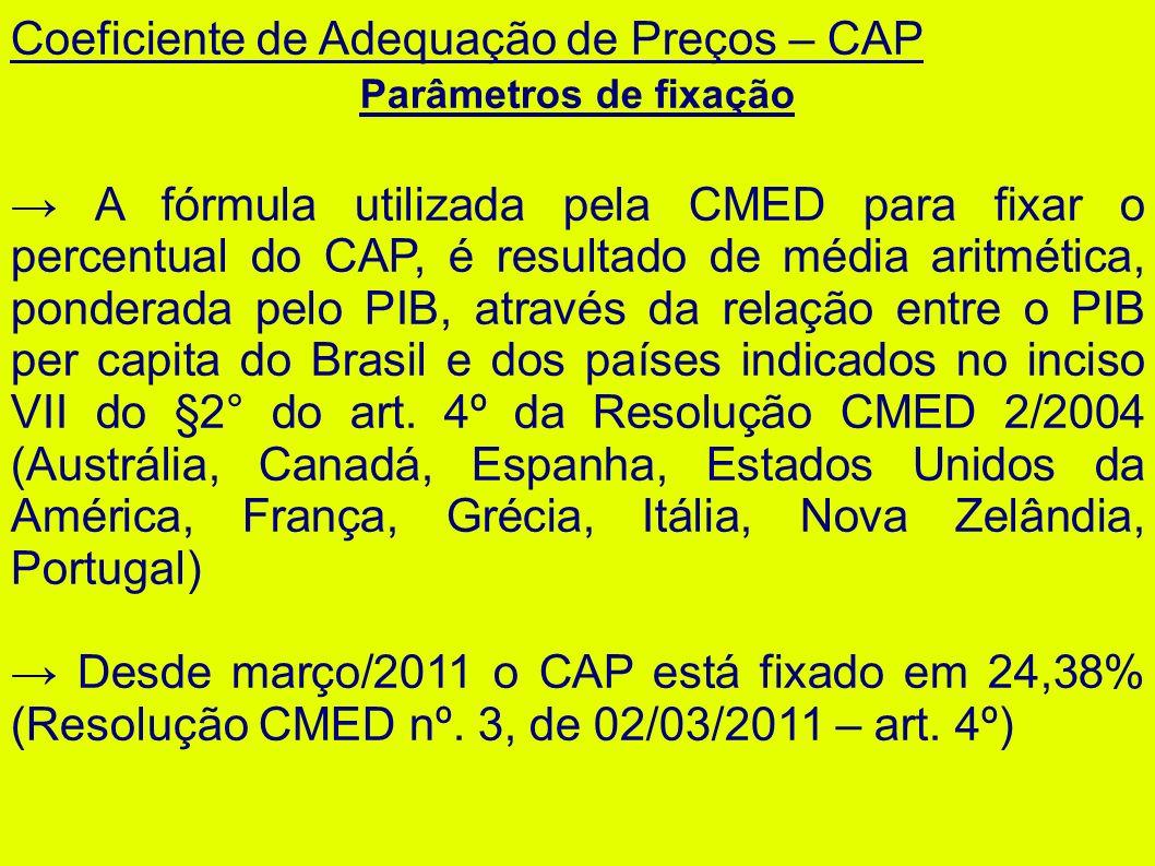 Coeficiente de Adequação de Preços – CAP Parâmetros de fixação A fórmula utilizada pela CMED para fixar o percentual do CAP, é resultado de média arit