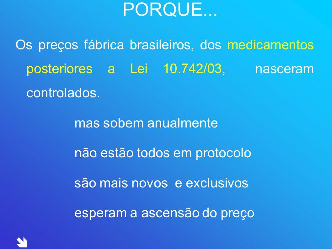 PORQUE... Os preços fábrica brasileiros, dos medicamentos posteriores a Lei 10.742/03, nasceram controlados. mas sobem anualmente não estão todos em p
