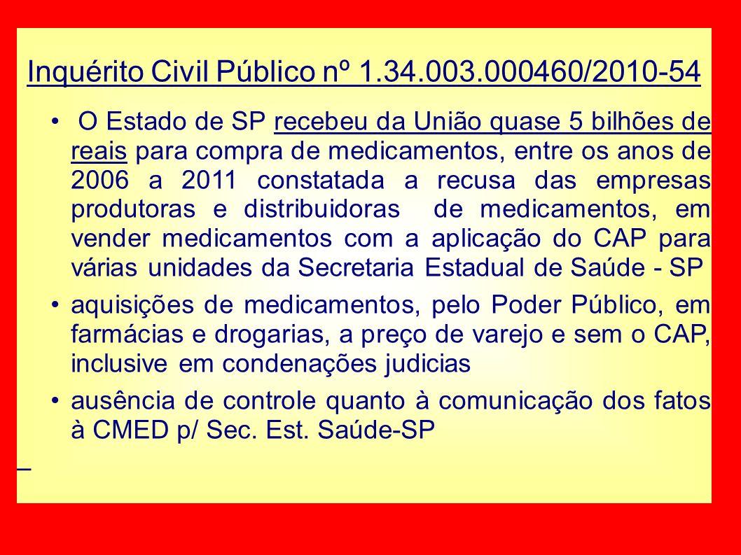 Inquérito Civil Público nº 1.34.003.000460/2010-54 O Estado de SP recebeu da União quase 5 bilhões de reais para compra de medicamentos, entre os anos