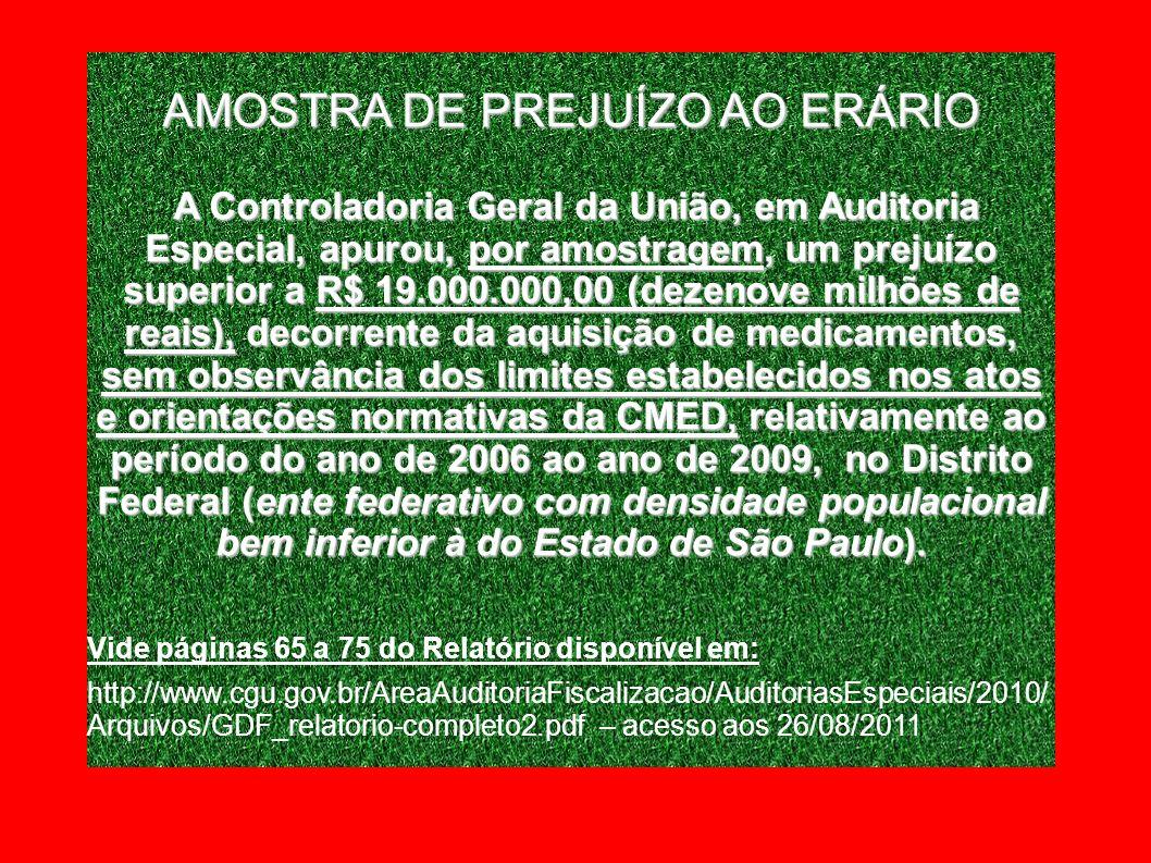 AMOSTRA DE PREJUÍZO AO ERÁRIO A Controladoria Geral da União, em Auditoria Especial, apurou, por amostragem, um prejuízo superior a R$ 19.000.000,00 (