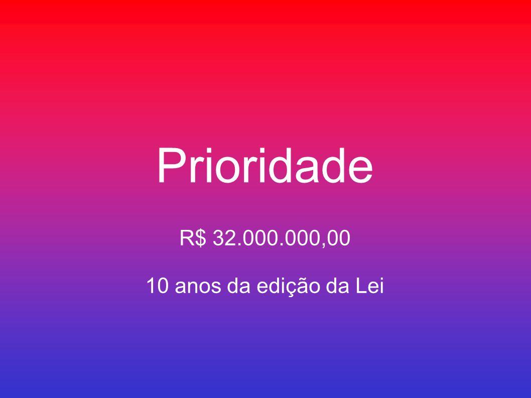 Prioridade R$ 32.000.000,00 10 anos da edição da Lei