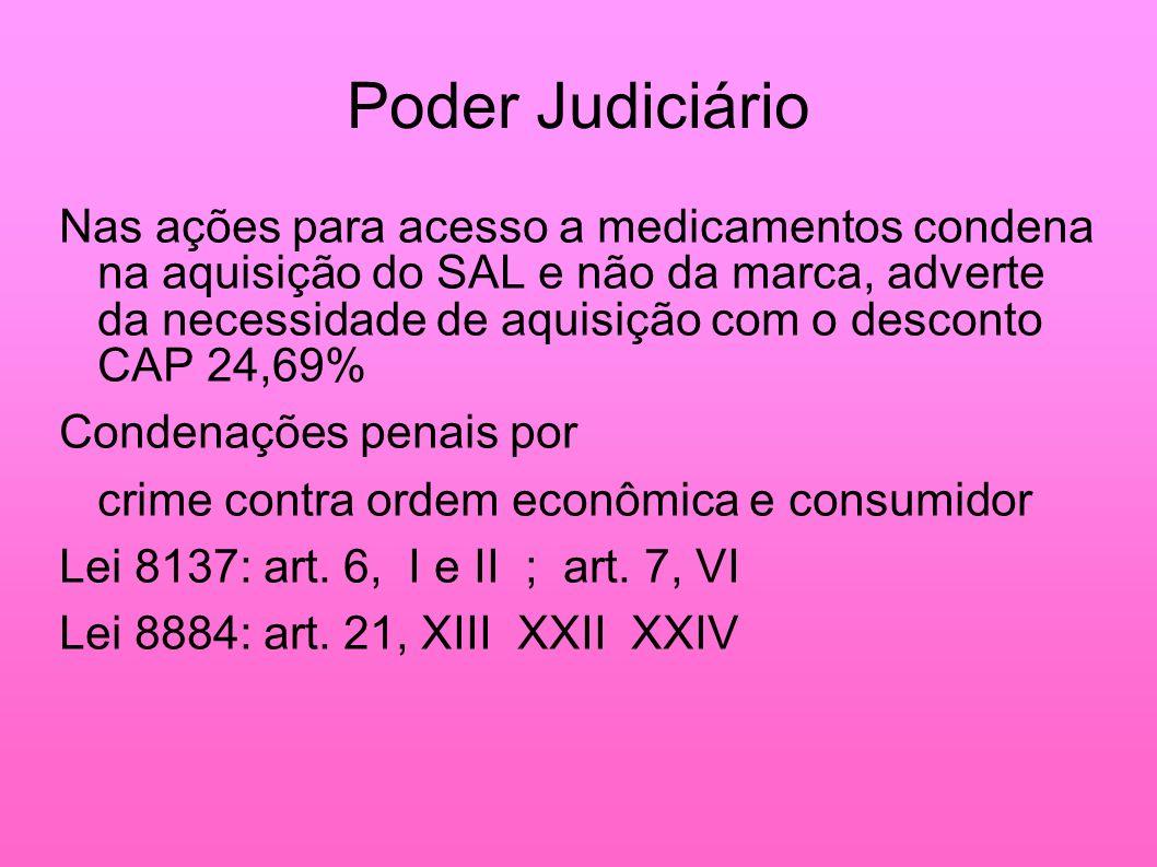 Poder Judiciário Nas ações para acesso a medicamentos condena na aquisição do SAL e não da marca, adverte da necessidade de aquisição com o desconto C