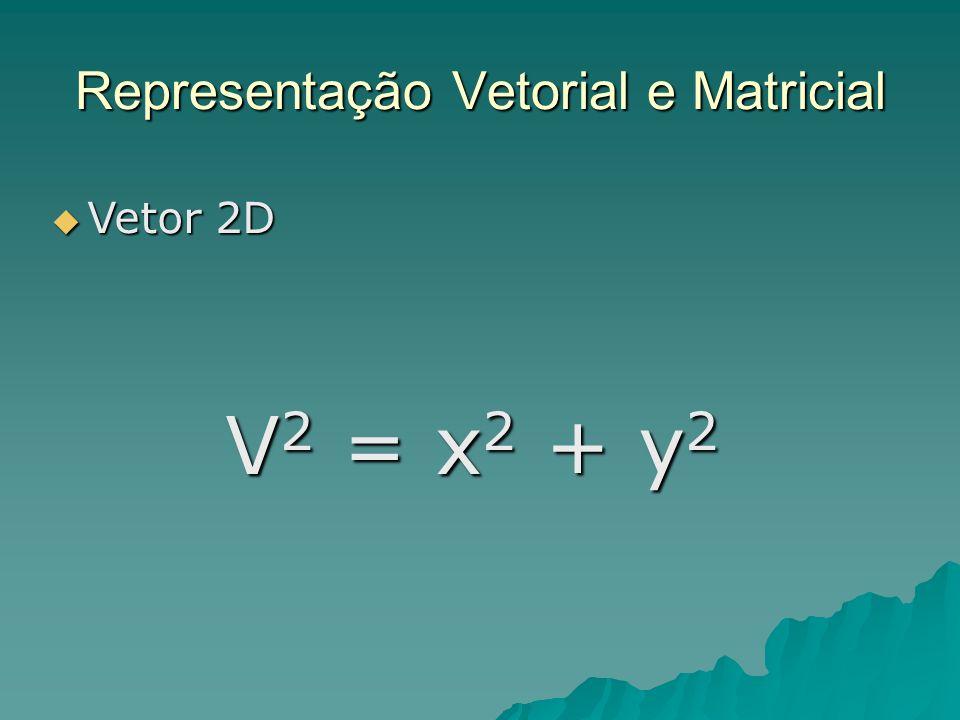 Representação Vetorial e Matricial Vetor 2D Vetor 2D X Y (4,3)