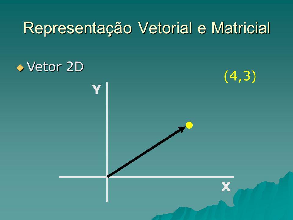 Representação Vetorial e Matricial Vetor 2D Vetor 2D X Y (4,3) 4 3 V=?