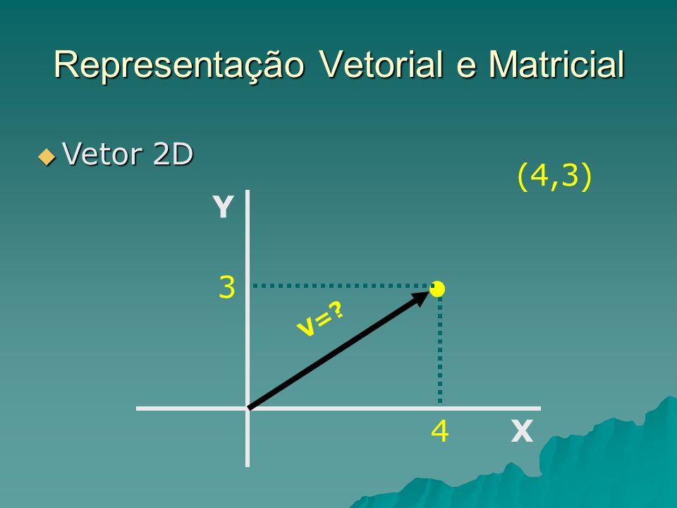 Representação Vetorial e Matricial Vetor 2D Vetor 2D X Y (4,3) 4 3 V=.
