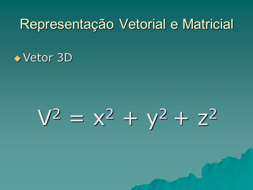 Representação Vetorial e Matricial Vetor 3D Vetor 3D X Y (4,4,7)Z