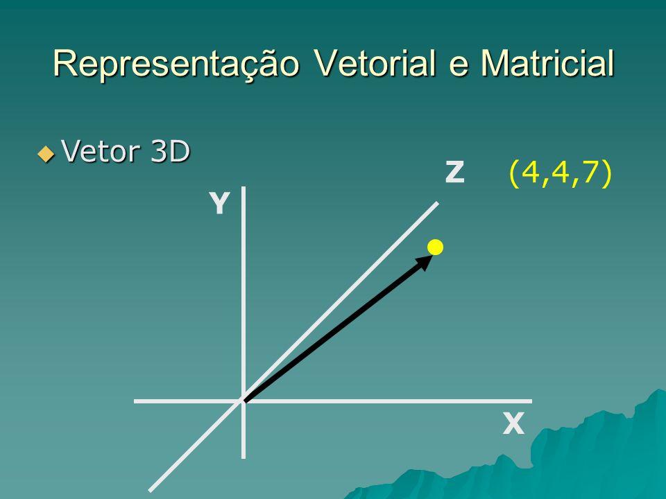 Representação Vetorial e Matricial Vetor 3D Vetor 3D X Y (4,4,7) 4 4 V=? Z 7