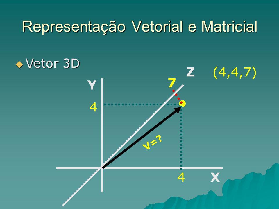 Representação Vetorial e Matricial Matriz Matriz 1 0 0 0 0 1 0 0 0 0 1 0 0 0 0 1