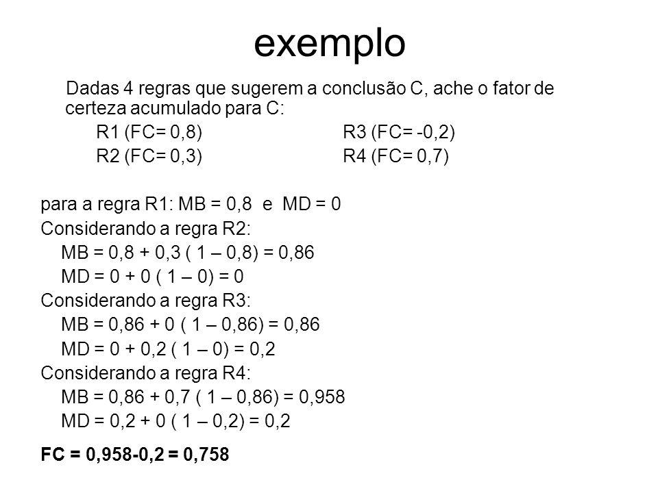 exemplo Dadas 4 regras que sugerem a conclusão C, ache o fator de certeza acumulado para C: R1 (FC= 0,8) R3 (FC= -0,2) R2 (FC= 0,3) R4 (FC= 0,7) para