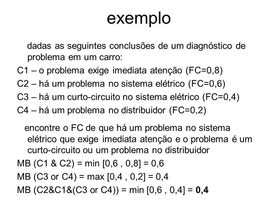 exemplo dadas as seguintes conclusões de um diagnóstico de problema em um carro: C1 – o problema exige imediata atenção (FC=0,8) C2 – há um problema n