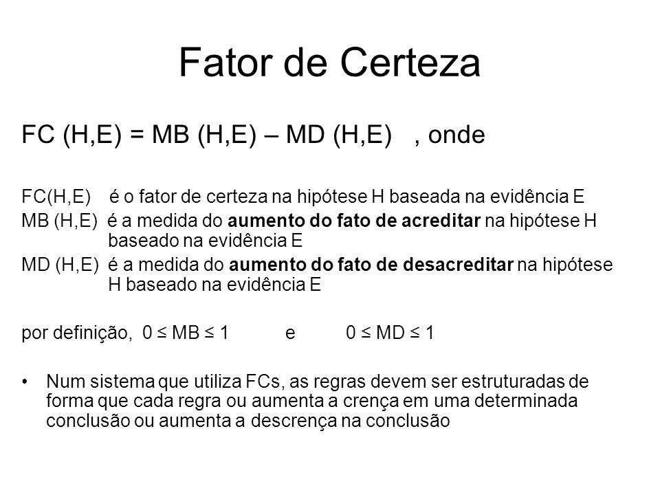Fator de Certeza FC (H,E) = MB (H,E) – MD (H,E), onde FC(H,E) é o fator de certeza na hipótese H baseada na evidência E MB (H,E) é a medida do aumento