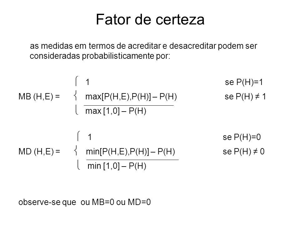 Combinando fatores de certeza Várias regras sobre a mesma hipótese (conclusão) As medidas de crença e descrença de uma hipótese, dadas duas regras R 1 e R 2 são: 0 se MD(H,R 1 &R 2 ) = 1 MB(H,R 1 &R 2 ) = MB(H,R 1 ) + MB(H,R 2 ) (1- MB(H,R 1 )) caso contrário 0 se MB(H,R 1 &R 2 ) = 1 MD(H,R 1 &R 2 ) = MD(H,R 1 ) + MD(H,R 2 ) (1- MD(H,R 1 )) caso contrário