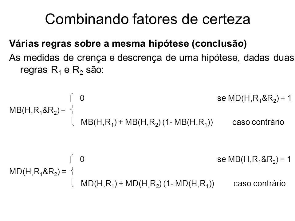 exemplo Dadas 4 regras que sugerem a conclusão C, ache o fator de certeza acumulado para C: R1 (FC= 0,8) R3 (FC= -0,2) R2 (FC= 0,3) R4 (FC= 0,7) para a regra R1: MB = 0,8 e MD = 0 Considerando a regra R2: MB = 0,8 + 0,3 ( 1 – 0,8) = 0,86 MD = 0 + 0 ( 1 – 0) = 0 Considerando a regra R3: MB = 0,86 + 0 ( 1 – 0,86) = 0,86 MD = 0 + 0,2 ( 1 – 0) = 0,2 Considerando a regra R4: MB = 0,86 + 0,7 ( 1 – 0,86) = 0,958 MD = 0,2 + 0 ( 1 – 0,2) = 0,2 FC = 0,958-0,2 = 0,758