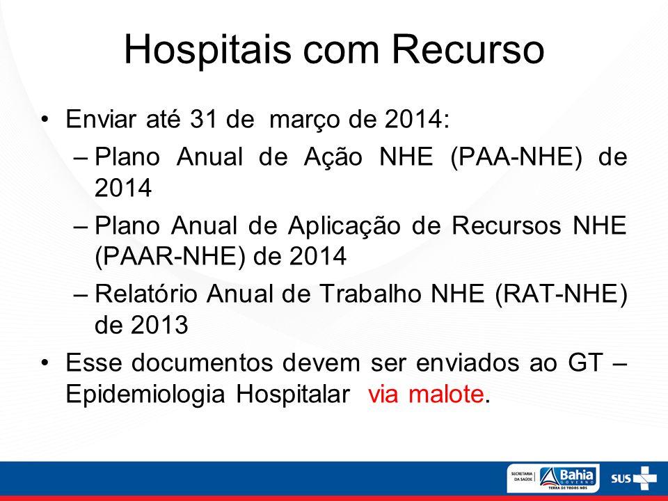 Hospitais sem Recurso Enviar até 31 de março de 2014: –Plano Anual de Ação NHE (PAA-NHE) de 2014 –Relatório Anual de Trabalho NHE (RAT-NHE) de 2013 Esse documentos devem ser enviados ao GT – Epidemiologia Hospitalar via malote.