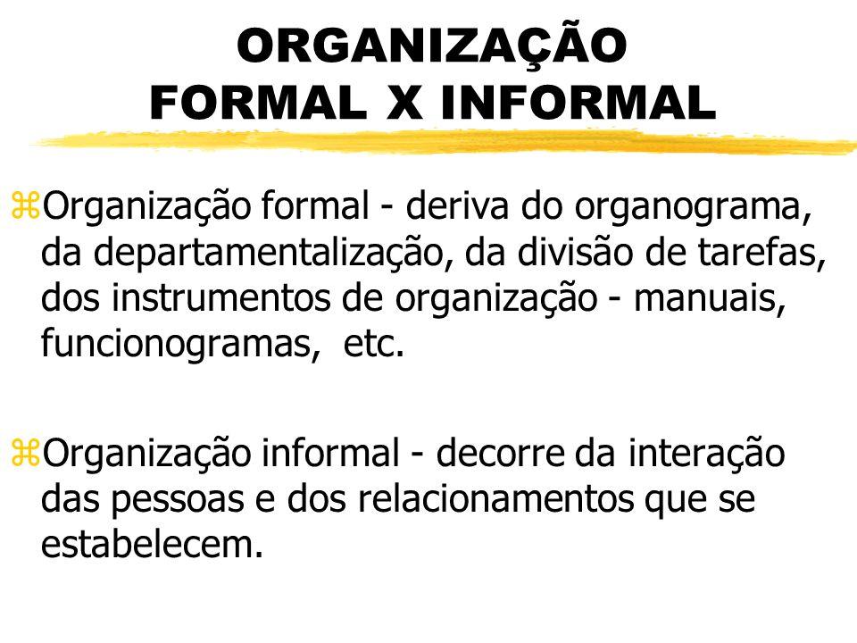 ORGANIZAÇÃO FORMAL X INFORMAL zOrganização formal - deriva do organograma, da departamentalização, da divisão de tarefas, dos instrumentos de organização - manuais, funcionogramas, etc.