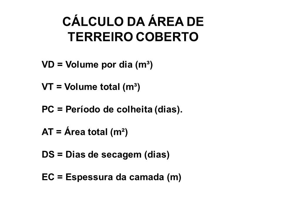 CÁLCULO DA ÁREA DE TERREIRO COBERTO VD = Volume por dia (m³) VT = Volume total (m³) PC = Período de colheita (dias). AT = Área total (m²) DS = Dias de