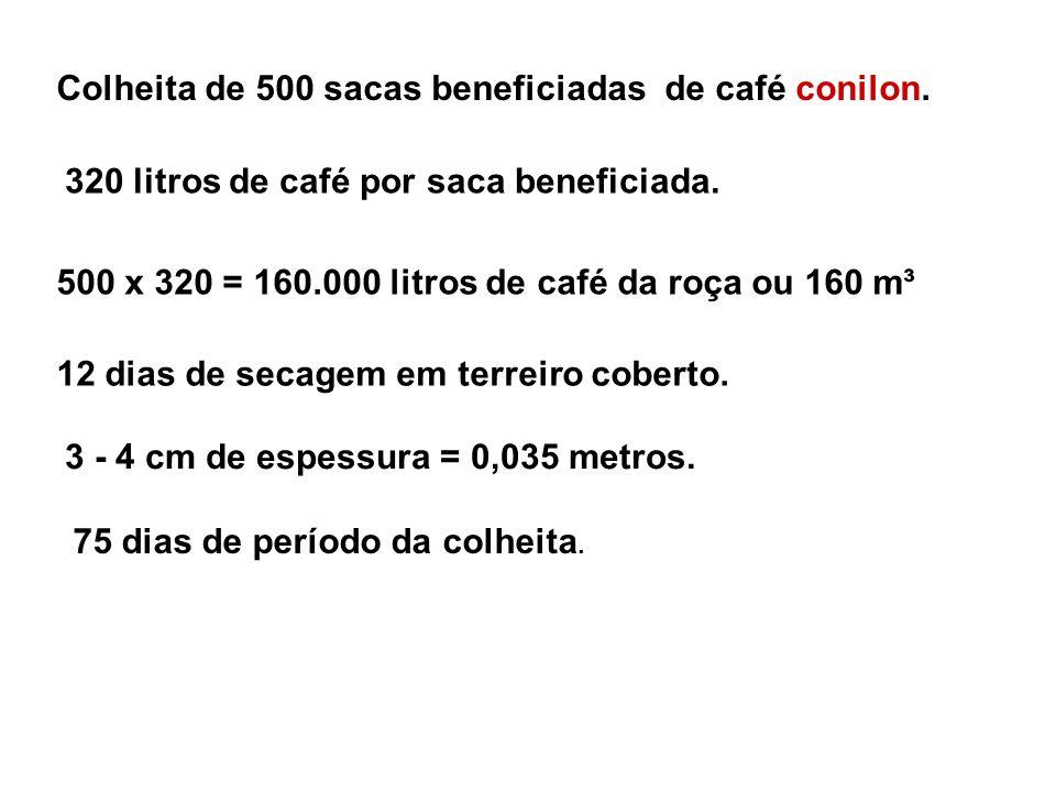 Colheita de 500 sacas beneficiadas de café conilon. 320 litros de café por saca beneficiada. 500 x 320 = 160.000 litros de café da roça ou 160 m³ 12 d
