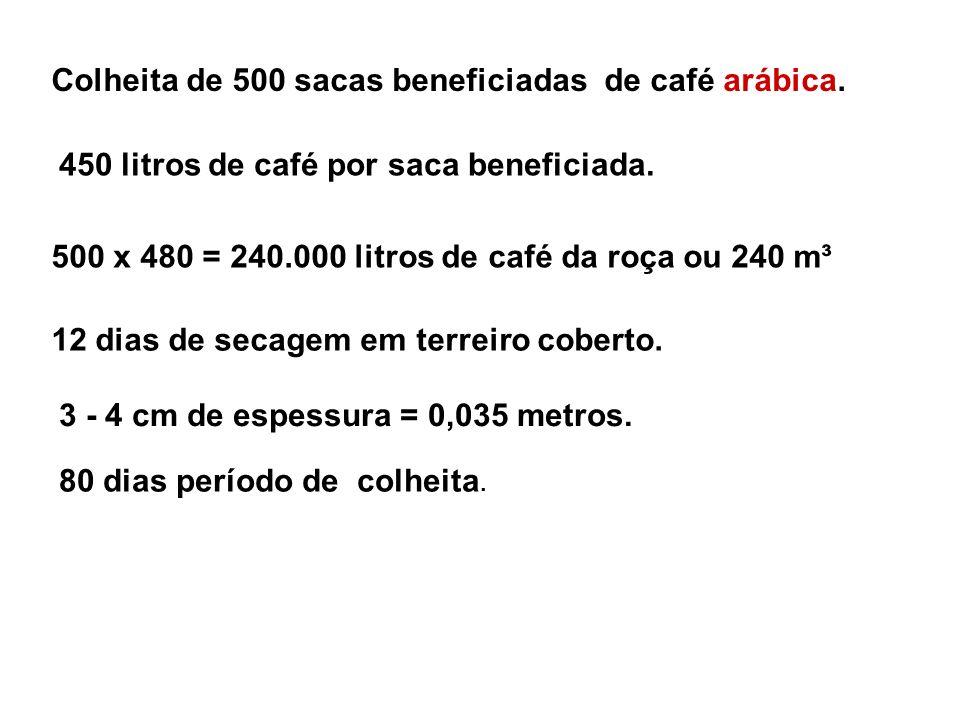 Colheita de 500 sacas beneficiadas de café arábica. 450 litros de café por saca beneficiada. 500 x 480 = 240.000 litros de café da roça ou 240 m³ 12 d