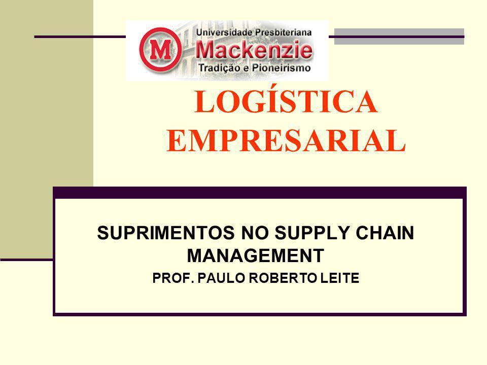 LOGÍSTICA EMPRESARIAL SUPRIMENTOS NO SUPPLY CHAIN MANAGEMENT PROF. PAULO ROBERTO LEITE