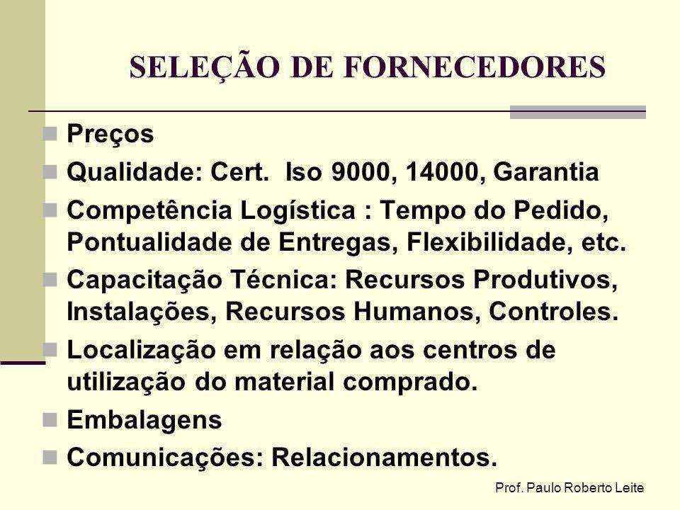 Prof. Paulo Roberto Leite SELEÇÃO DE FORNECEDORES Preços Qualidade: Cert. Iso 9000, 14000, Garantia Competência Logística : Tempo do Pedido, Pontualid