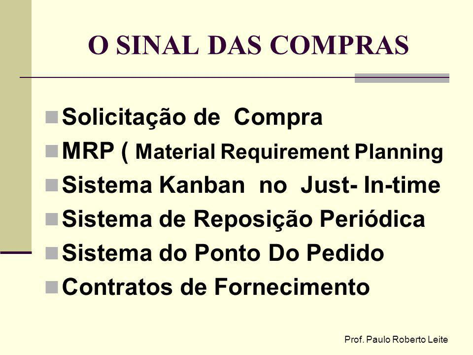 Prof. Paulo Roberto Leite O SINAL DAS COMPRAS Solicitação de Compra MRP ( Material Requirement Planning Sistema Kanban no Just- In-time Sistema de Rep