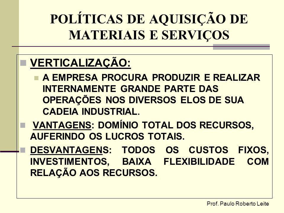 Prof. Paulo Roberto Leite POLÍTICAS DE AQUISIÇÃO DE MATERIAIS E SERVIÇOS VERTICALIZAÇÃO: A EMPRESA PROCURA PRODUZIR E REALIZAR INTERNAMENTE GRANDE PAR