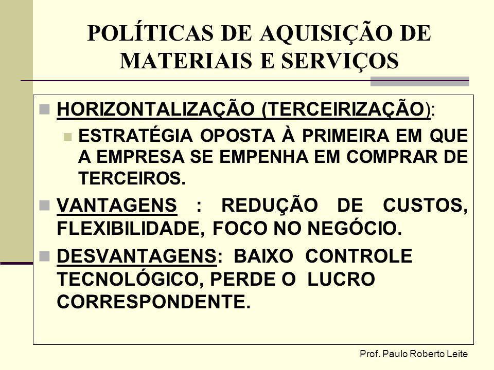 Prof. Paulo Roberto Leite POLÍTICAS DE AQUISIÇÃO DE MATERIAIS E SERVIÇOS HORIZONTALIZAÇÃO (TERCEIRIZAÇÃO): ESTRATÉGIA OPOSTA À PRIMEIRA EM QUE A EMPRE