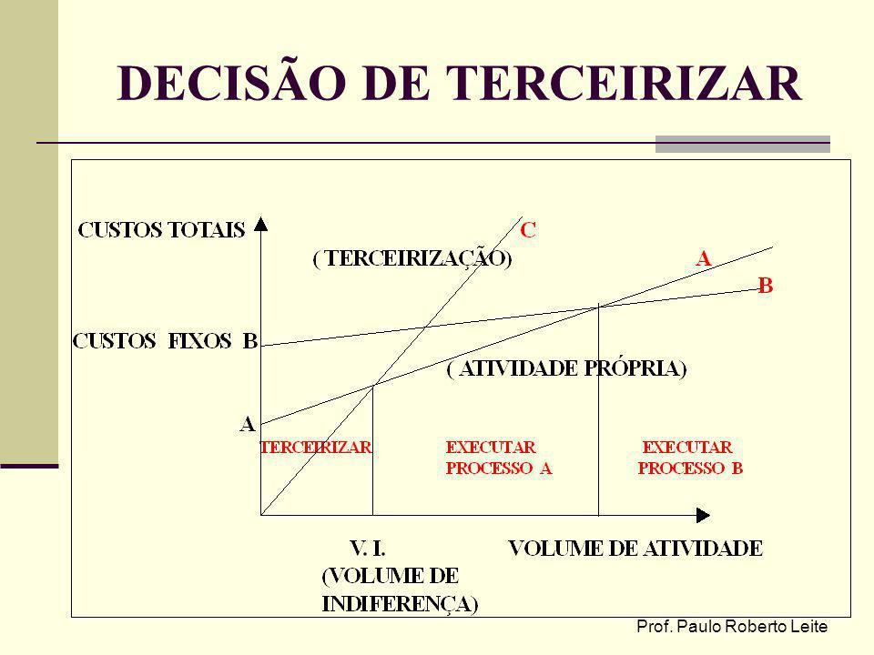 Prof. Paulo Roberto Leite DECISÃO DE TERCEIRIZAR