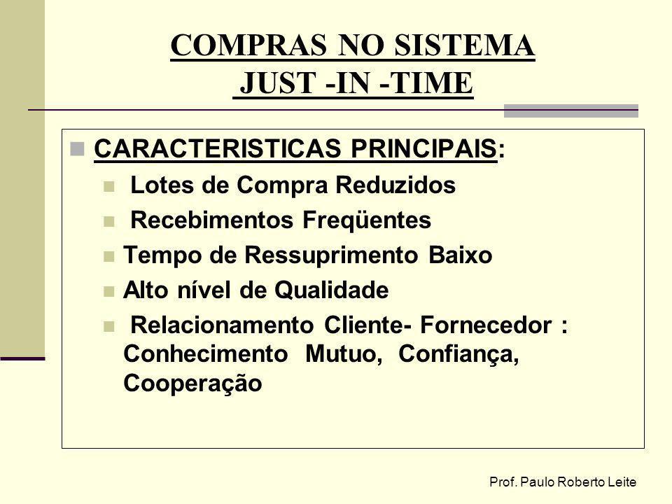 Prof. Paulo Roberto Leite COMPRAS NO SISTEMA JUST -IN -TIME CARACTERISTICAS PRINCIPAIS: Lotes de Compra Reduzidos Recebimentos Freqüentes Tempo de Res