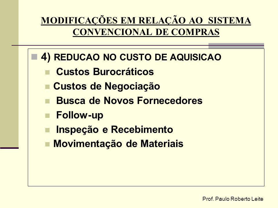 Prof. Paulo Roberto Leite MODIFICAÇÕES EM RELAÇÃO AO SISTEMA CONVENCIONAL DE COMPRAS 4) REDUCAO NO CUSTO DE AQUISICAO Custos Burocráticos Custos de Ne