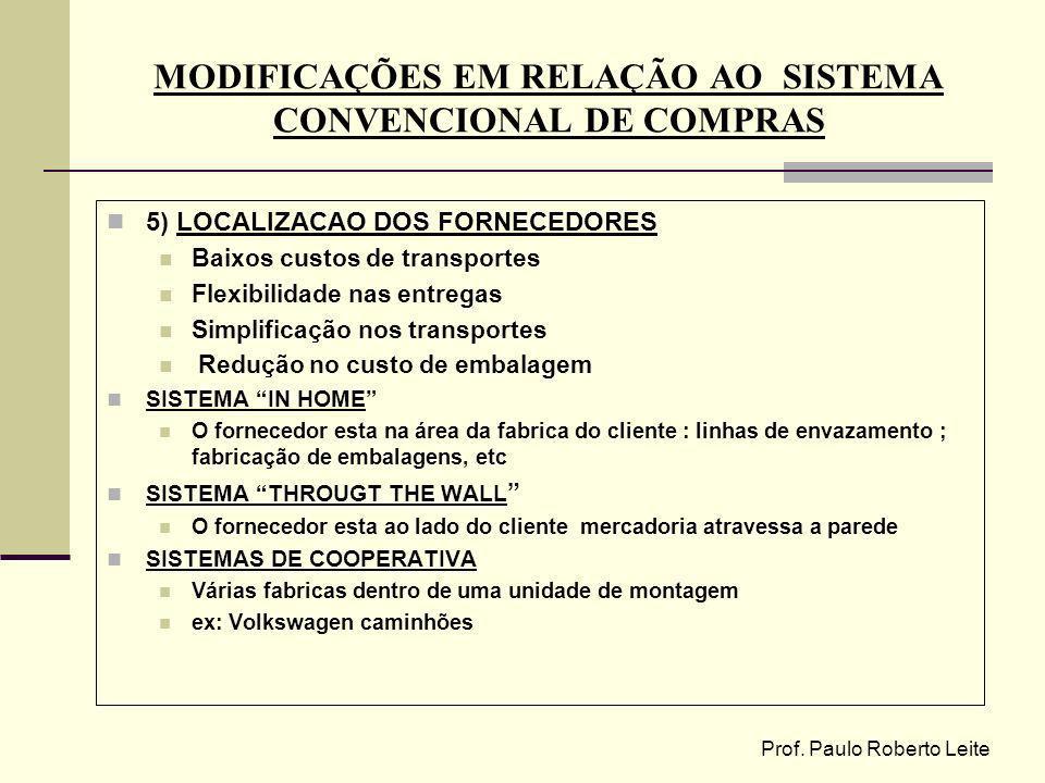 Prof. Paulo Roberto Leite MODIFICAÇÕES EM RELAÇÃO AO SISTEMA CONVENCIONAL DE COMPRAS 5) LOCALIZACAO DOS FORNECEDORES Baixos custos de transportes Flex