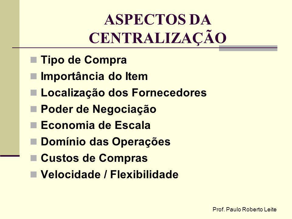 Prof. Paulo Roberto Leite ASPECTOS DA CENTRALIZAÇÃO Tipo de Compra Importância do Item Localização dos Fornecedores Poder de Negociação Economia de Es
