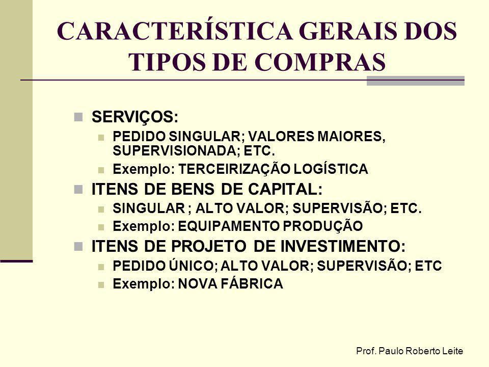 Prof. Paulo Roberto Leite CARACTERÍSTICA GERAIS DOS TIPOS DE COMPRAS SERVIÇOS: PEDIDO SINGULAR; VALORES MAIORES, SUPERVISIONADA; ETC. Exemplo: TERCEIR