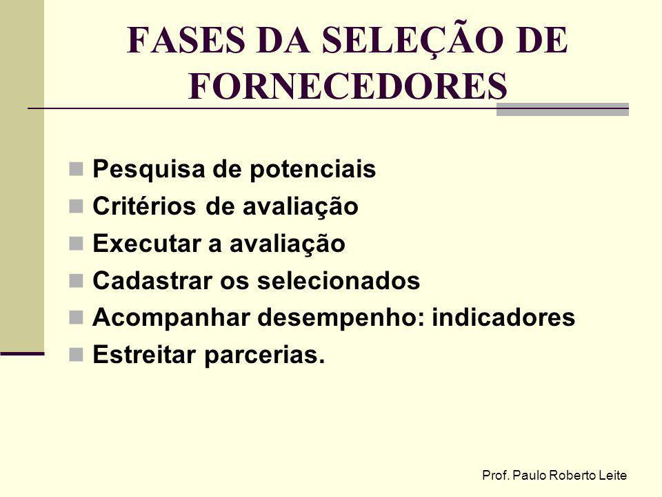 Prof. Paulo Roberto Leite FASES DA SELEÇÃO DE FORNECEDORES Pesquisa de potenciais Critérios de avaliação Executar a avaliação Cadastrar os selecionado