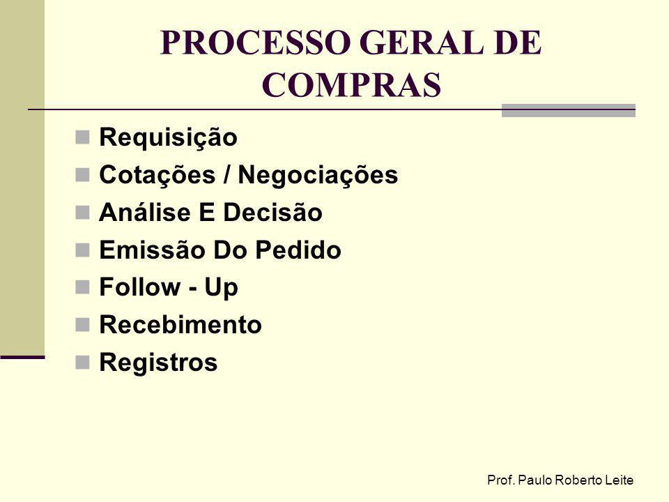 Prof. Paulo Roberto Leite PROCESSO GERAL DE COMPRAS Requisição Cotações / Negociações Análise E Decisão Emissão Do Pedido Follow - Up Recebimento Regi
