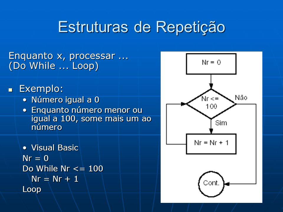 Estruturas de Repetição Enquanto x, processar... (Do While... Loop) Exemplo: Exemplo: Número igual a 0Número igual a 0 Enquanto número menor ou igual