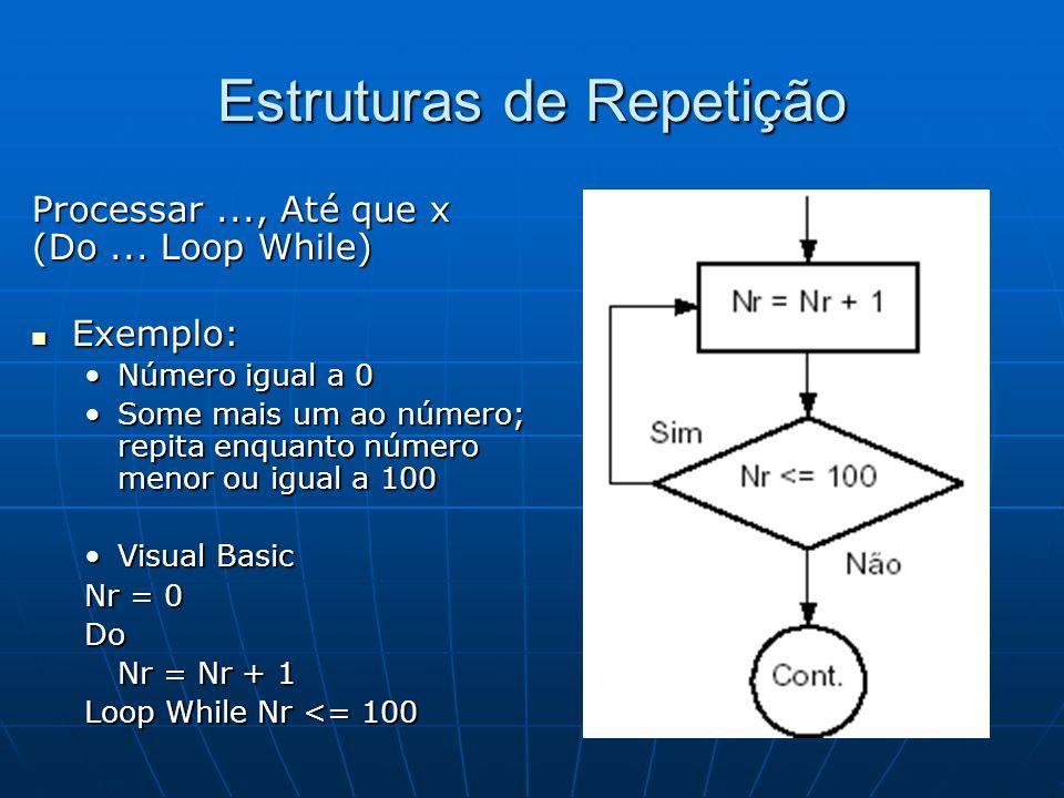 Estruturas de Repetição Processar..., Até que x (Do... Loop While) Exemplo: Exemplo: Número igual a 0Número igual a 0 Some mais um ao número; repita e