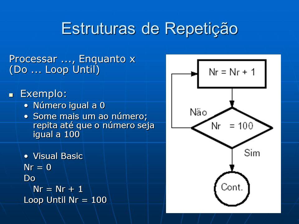 Estruturas de Repetição Processar..., Enquanto x (Do... Loop Until) Exemplo: Exemplo: Número igual a 0Número igual a 0 Some mais um ao número; repita