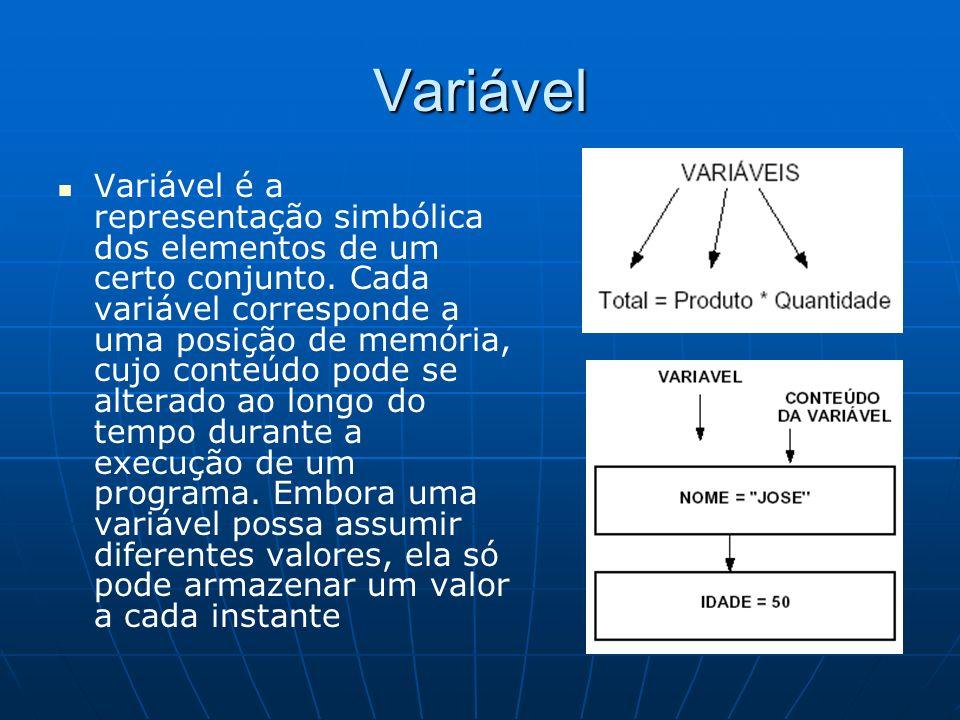 Variável Variável é a representação simbólica dos elementos de um certo conjunto. Cada variável corresponde a uma posição de memória, cujo conteúdo po