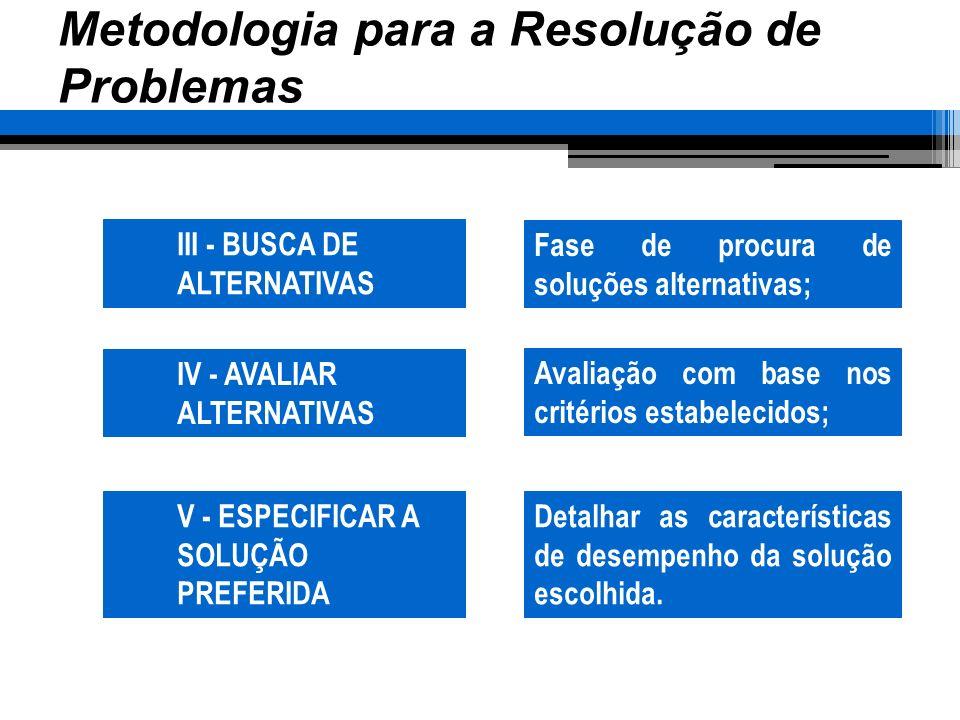 Metodologia para a Resolução de Problemas III - BUSCA DE ALTERNATIVAS Fase de procura de soluções alternativas; IV - AVALIAR ALTERNATIVAS Avaliação com base nos critérios estabelecidos; V - ESPECIFICAR A SOLUÇÃO PREFERIDA Detalhar as características de desempenho da solução escolhida.