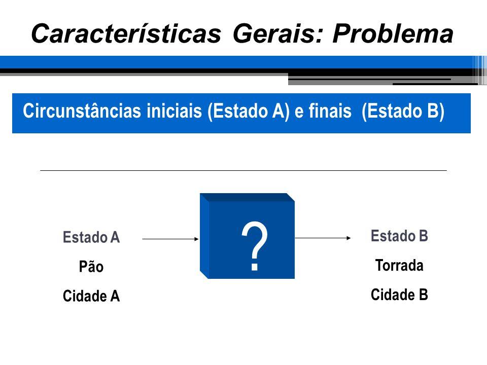 Características Gerais: Problema Circunstâncias iniciais (Estado A) e finais (Estado B) Estado A Pão Cidade A Estado B Torrada Cidade B