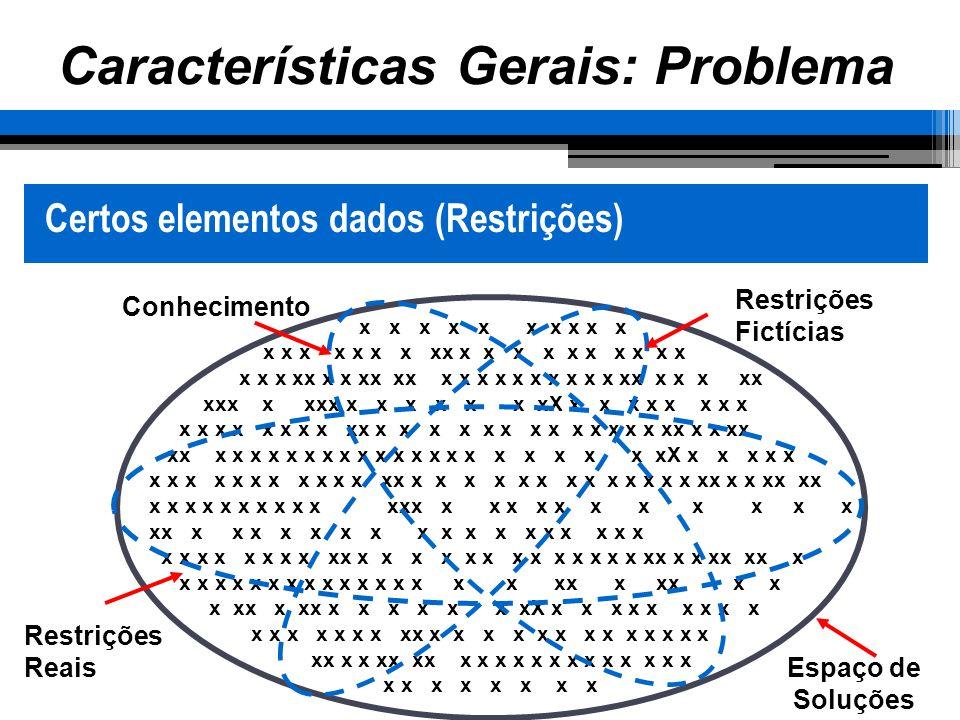 Características Gerais: Problema Certos elementos dados (Restrições) x x x x x x x x x x x x x x x x x xx x x x x x x x x x x x x x xx x x xx xx x x x x x x x x x x xx x x x xx xxx x xxx x x x x x x xX x x x x x x x x x x x x x x x x xx x x x x x x x x x x x x x xx x x xx xx x x x x x x x x x x x x x x x x x x x x xX x x x x x x x x x x x x x x x x xx x x x x x x x x x x x x x xx x x xx xx x x x x x x x x x x xxx x x x x x x x x x x x xx x x x x x x x x x x x x x x x x x x x x x x x x x xx x x x x x x x x x x x x x xx x x xx xx x x x x x x x x x x x x x x x x x xx x xx x x x xx x xx x x x x x x xX x x x x x x x x x x x x x x x x xx x x x x x x x x x x x x x xx x x xx xx x x x x x x x x x x x x x x x x x x x x x Restrições Reais Espaço de Soluções Restrições Fictícias Conhecimento