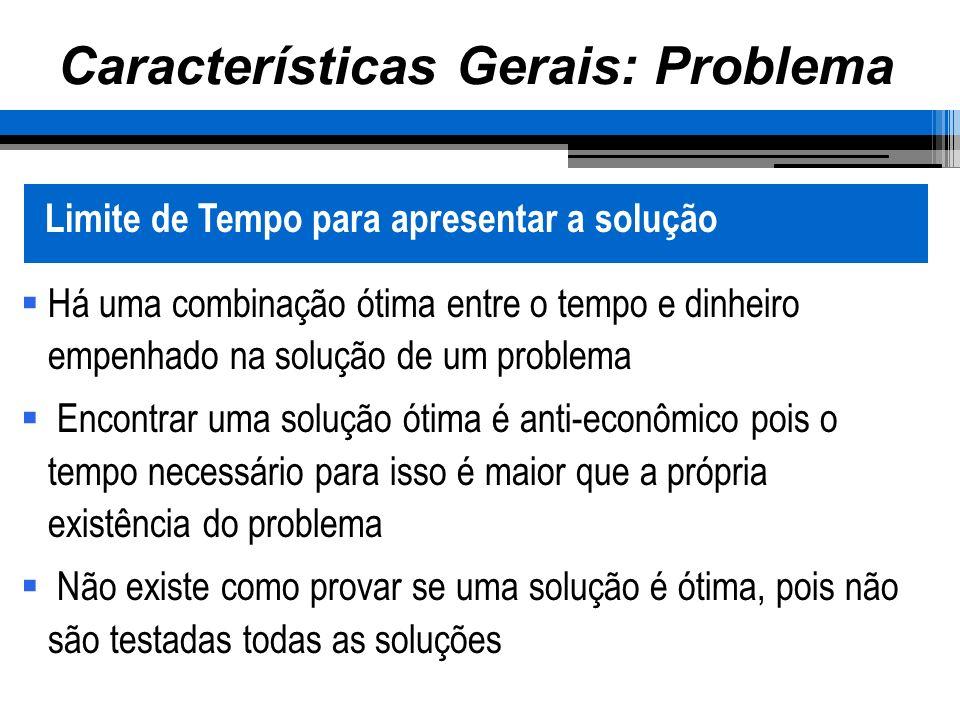 Metodologia para a Resolução de Problemas I - FORMULAÇÃO DO PROBLEMA; Descrição geral sem detalhes e restrições Deve-se relacionar: Estado A e B, Critério, Volume e Limite de Tempo II - ANÁLISE DO PROBLEMA; Especificação com detalhes Incluir Restrições, Coleta, Investigação e Busca dos Fatos